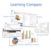 IMC Learning Compass