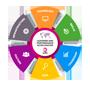 LPI Framework